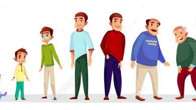 تصویر از رشد قد در پسران تا چه سنی ادامه دارد؟ (جدیدترین تحقیقات)